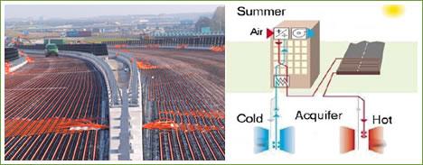 Солнечная энергия, запасённая автодорогами