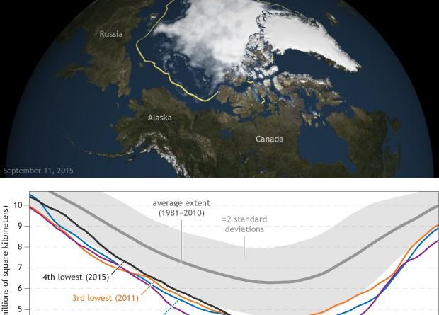 Ледовое покрытие Арктики