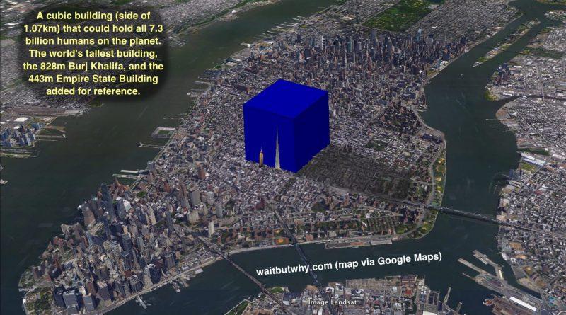 Если всех жителей Земли собрать в Нью-Йорке