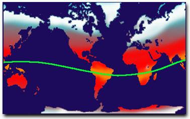 Перемещение магнитного полюса